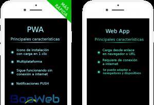 Progressive web apps vs web apps